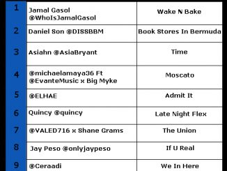 Upstate Allstarz Radio Charts wk of 5-14