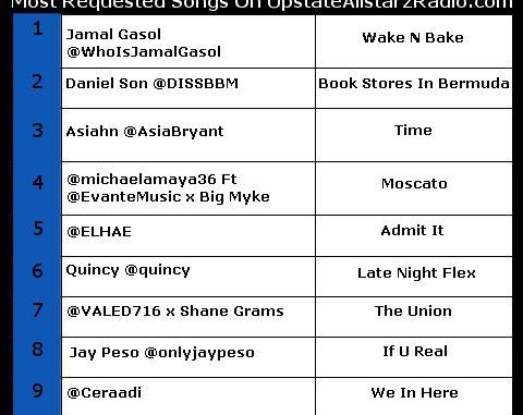Upstate Allstarz Radio Charts wk of 5-14