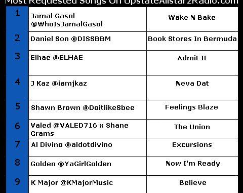 UpstateAllstarzRadio Charts 5-11-17