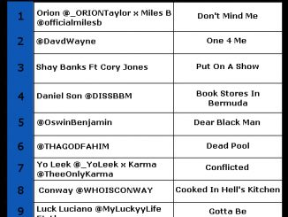 Upstate Allstarz Music chart week of 5-28-17